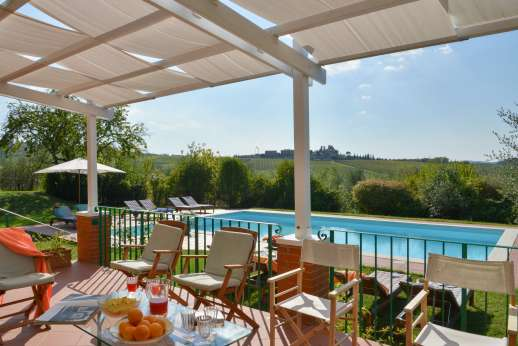 Podere San Carlo - The fenced and gated swimming pool, 7 x 12m/23 x 40 feet.